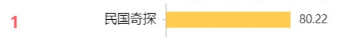 จางอวิ๋นหลง - Zhang Yunlong - My Roommate is a Detective - ยอดนักสืบแห่งยุคสาธารณรัฐจีน - Hu Yitian - หูอี้เทียน
