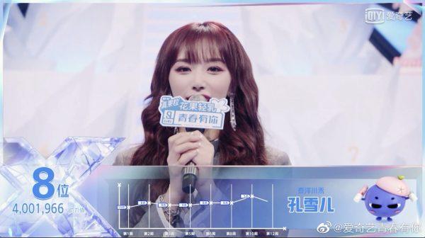 THE NINE - Youth With You - วัยรุ่นวัยฝัน - iQIYI