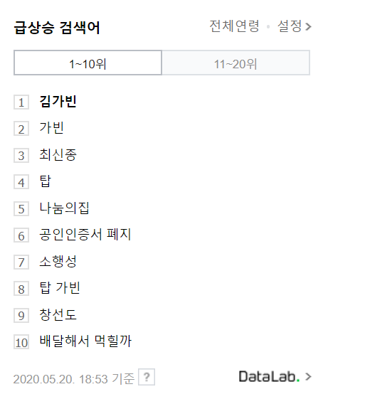 김가빈, YG, คิมกาบิน, TOP, BIGBANG, ท็อป BIGBANG, ท็อป, 가빈, Kim Ga Bin, 빅뱅 탑, 빅뱅, 탑,ข่าวเดทดาราเกาหลี, ท็อปเดท, Kim Ga Vin,