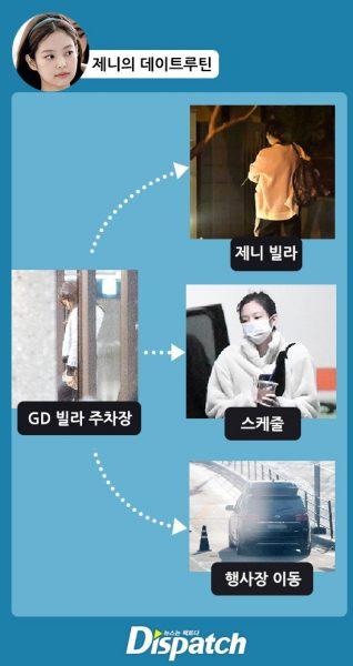 GD & เจนนี่, GD, เจนนี่, Jennie, Jennie Kim, จีดี BIGBANG, YG, G-Dragon, G-Dragon BIGBANG, BIGBANG, GD BIGBANG, จีดรากอน BIGBANG, จีดราก้อน BIGBANG, จีดรากอน, จีดราก้อน, เจนนี่ BLACKPINK, เจนนี่ คิม, BLACKPINK, ข่าวเดท GD กับเจนนี่, ข่าวเดทจีดีกับเจนนี่, ข่าวเดท G-Dragon กับเจนนี่, ข่าวเดทจีดราก้อนกับเจนนี่, ข่าวเดทจีดรากอนกับเจนนี่, ควอนจียง, Kwon Ji Yong, 지디, 제니, 지드래곤, 블랙핑크, 권지용, 빅뱅, ข่าวเดท GD, ข่าวเดทเจนนี่, ข่าวเดทจีดี, ข่าวเดท G-Dragon , ข่าวเดทจีดราก้อน, ข่าวเดทจีดรากอน, Dispatch